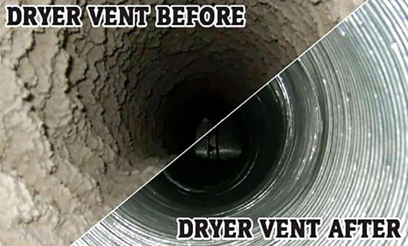 Dryer Vent Cleaning North Ga Southern Chimney Sweep